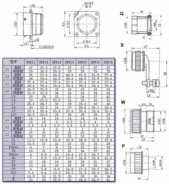 产品简介:   XKE系列小圆形电连接器为卡口式连接,具有快速连接、分离、体积小、重量轻、接触偶密度高、可靠性高等优点。接触偶与导线的连接为压接端接(密封插座接触偶与导线的连接为焊接端接),接触偶可单个取出或送入,为后松后取式。   该系列产品有七个型别,二十九个孔组,有密封、非密封品种。尾部附件有直式压线、弯式压线、护线管式、屏蔽式四个品种。   该系列产品的用途是可靠而又快速地连接和断开无线电仪器和电器设备的电路。广泛使用在航空、航天、兵器、电子等工业部门的产品上。   执行标准: HB6112-86